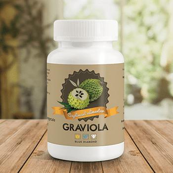 Graviola capsule